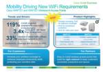 Abbildung 2: Zu den Produktankündigungen der Cisco Expo 2012 gehören zwei Access-Points.