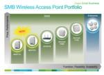 Abbildung 3: Übersicht über das AP-Angebot von Cisco für kleine und mittelständische Unternehmen
