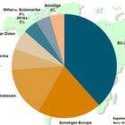 Daten & Fakten zur Wasser- und Abwassertechnik