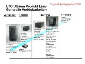 Bild 1: Die ersten Überlegungen zu IBMs zukünftiger LTO-Produktpalette auf einer Originalfolie vom September 2000.