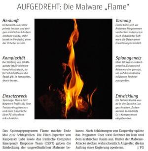 6 Fakten zur Flame-Malware