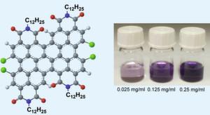 Abb. 1: Molekülstruktur von DiPBI (links) und in unterschiedlicher Konzentration in Chloroform gelöstes DiPBI (rechts)