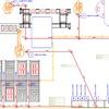 Optimierte Kabelplanung von der Steuerung bis zur Feldebene