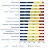 Deutsche Unternehmen erkennen Nutzen von Print Services