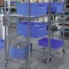 Produktion mit Kleinladungsträgern ganzheitlich versorgen