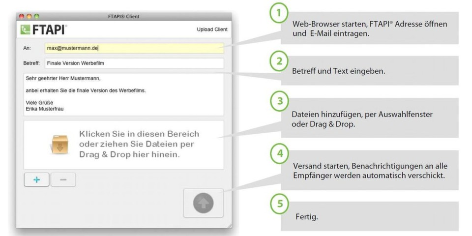 Mit SecuTransfer von FTAPI können Daten im Webbrowser sicher verschlüsselt übertragen werden.