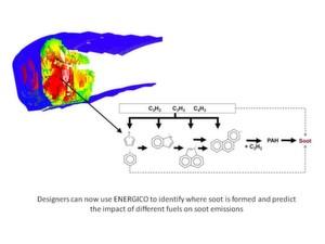 Reaction Design bringt branchenweit erstes Tool zur prädiktiven Rußmodellierung bei der Entwicklung von Gasturbinen auf den Markt.