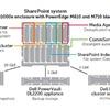 Dells DX-Plattform erweitert Sharepoint zum Petabyte-Speicher