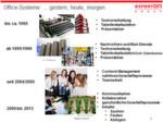 Office-Systeme im Wandel der Zeit: Von der isolierten Textverarbeitung zum vernetzten Kollaborationswerkzeug.