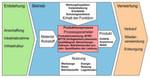 Erweiterte Struktur des Prognosemodells für die Lebenszykluskosten.