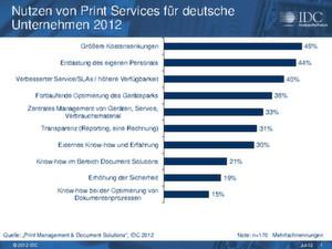 Die Hoffnungen, die mit dem Einsatz von Print-Services verbunden werden, sind vielfältig. (Klicken zum Vergrößern)