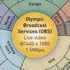 Olympia 2012 belastet Firmennetze