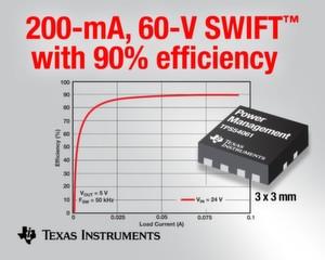 SWIFT Spannungsregler mit 200 mA und 60 V für Anwendungen mit hoher Dichte kombiniert Leistungseffizienz und Überspannungsschutz in winzigem 3 mm x 3 mm großen Gehäuse.