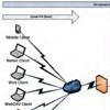 Grau Data Space bietet sicheres File-Sharing für Unternehmen