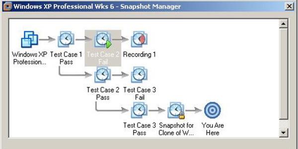 VMware Snpashots: Wie gut kennen Sie die Technologie?