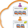 Nimbula erlaubt Hadoop-Cluster binnen zwei Minuten