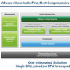 Mit der vCloud Suite 5.1 auf dem Weg ins Software-Defined Datacenter