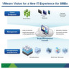 VMware vSphere 5.1 mit neuen Business Continuity-Funktionen