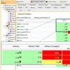 VM-Performance-Probleme erkennen und beseitigen