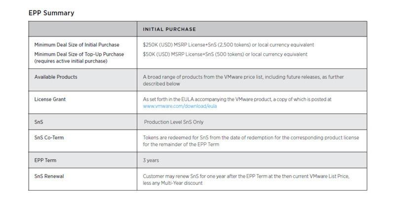 Das Enterprise Purchasing Program (EPP) erweitert das bisherige Volume Purchasing Program (VPP). Es ermöglicht, Volumen-basierte Software-Lizenzen zu kaufen.