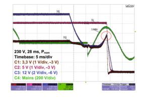 Bild 7: Die Ausgangsspannung von 3,3 V fiel durch den Netzausfall erst leicht auf 3,0 V ab und stieg dann bei Rückkehr der Netzspannung bis auf 3,9 V (roter Kreis) (Bild: Markus Rehm