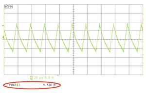 Bild 6: Elko-Ripple-Strom, gemessen mit Stromzange; der Effektivwert wird vom Oszilloskop berechnet und angezeigt