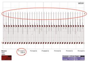 Bild 5: Die Spannung am PWM-Transistor steigt beim Ausschalten des Netzes bis auf 1068 V. Der MOSFET hat eine Spannungsfestigkeit von 900 V (Bild: Markus Rehm