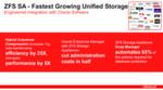 Abbildung 3: ZFS ist das Oracle-System für 'Unified Storage'.