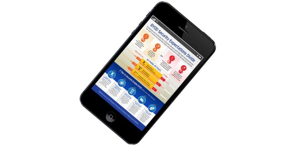 Der von privaten mobilen Endgeräten verursachte Datenverkehr kann zu einer hohen Belastung von Firmennetzwerken führen.
