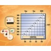 Sieben Tipps zur Auswahl des passenden CMOS-Analogschalters, Teil 1