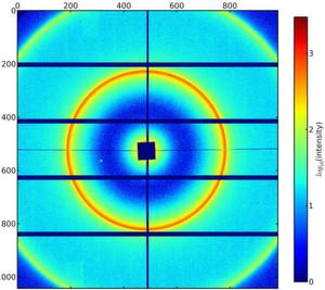 Röntgenkleinwinkelstreuung einer Mikrovesikel-Probe (multilamellare Liposome), mit dem vakuumkompatiblen Pilatus-Detektor aufgenommen bei einer Photonenenergie von 3 keV. Aus dem Streumuster lassen sich die Dimensionen der Nanoobjekte in der untersuchten Probe bestimmen.