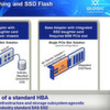 Der shared Flash-Speicher im Server-Cluster wird zur SAN-Extension