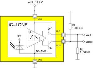 Bild 2: Integrierter Lichtschrankenempfänger iC-LQNP
