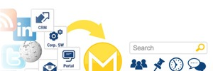 Intuitive Website-Suche mit Mindbreeze InSite
