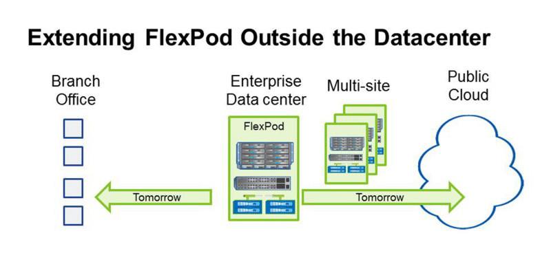 Cisco und NetApp kündigen heute die Ausweitung ihrer Partnerschaft an. Die beiden Unternehmen planen Firmenniederlassungen, Rechenzentren und Public Clouds über die FlexPod Architektur miteinander zu vernetzen.