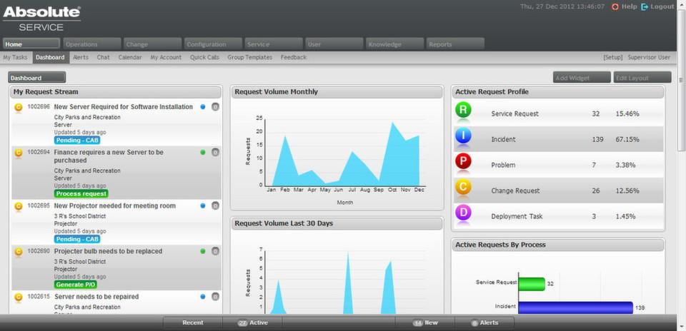 Absolute Service vereint Funktionen rund um das IT Service Management, auch ein Helpdesk-Bereich steht zur Verfügung.