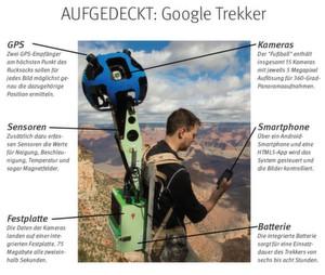 18 Kilo Technik für hochauflösende Panoramabilder: Google Trekker