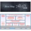 Integration und Business Process Management auf Open Source-Basis