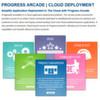 IT-Management aus der Cloud