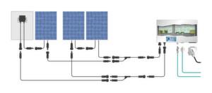 Bild 4: Das Sunclix-Anschluss-System umfasst frei konfektionierbare und vorkonfektionierte PV-Steckverbinder sowie Y-Verteiler und Gerätestecker