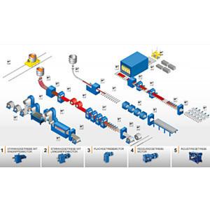Für die Stahlindustrie stehen von Nord robuste Antriebe und spezielle Ringrippenmotoren zur Verfügung.