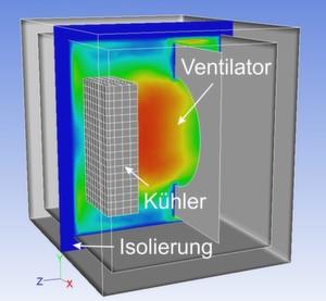 CFD-Modell des Agilent 7890A GC inklusive Kühler
