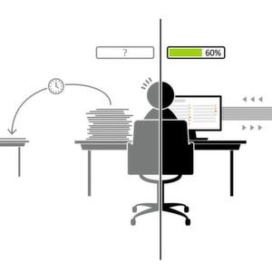 Mit der elektronischen Umlaufmappe können Geschäftsvorgänge parallel bearbeitet und freigegeben werden. Der Initiator weiß zudem jederzeit wer den Vorgang bereits mitgezeichnet hat
