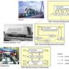 Fraunhofer IPT zeigt Entwurfstechniken für Mechatronik-Systeme