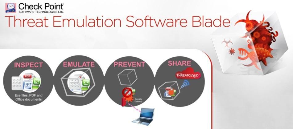 Malware-Programmierer nutzen zunehmend unbekannte Schwachstellen für ihre Schädlinge und erschweren so die Erkennung. Mit der Threat Emulation Technik will Check Point den Schadcode schon am Gateway erkennen und stoppen.