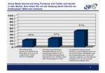 Social Media am Arbeitsplatz: Unkalkulierbares Risiko für die IT- und Informationssicherheit oder schnelle, unkomplizierte und neue Form der Komunikation, von der auch Unternehmen profitieren können.