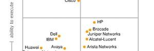 Software defined Networks im RZ - Gartner bewertet Anbieter