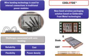 Bild 1: Vergleich des herkömmlichen Drahtbondens mit dem neuen CooliR²DIE