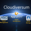 AppSphere und das Cloudiversum