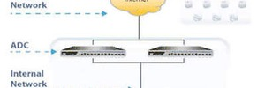 A10 stellt vor – Unified Application Service Gateways
